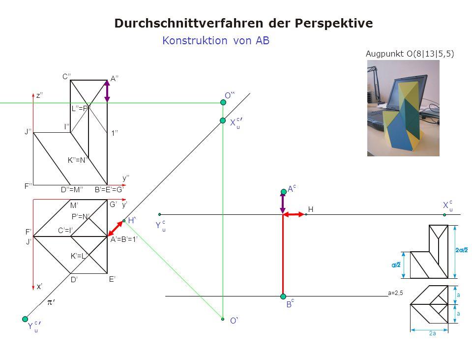 Augpunkt O(8|13|5,5) Durchschnittverfahren der Perspektive a a 2a a=2,5 x y y z A A=B=1 B=E=G C=I C I D M D=M E F J F J K=L K=N L=P 1 G P=N H, Konstruktion von AB X u c Y u c H O B c A c O Y u c X u c