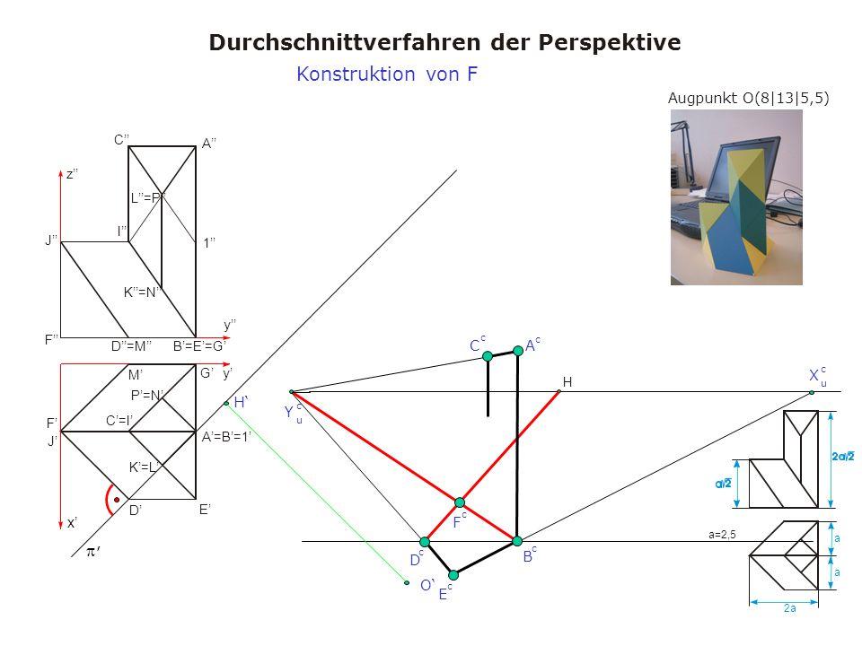 Augpunkt O(8|13|5,5) Durchschnittverfahren der Perspektive a a 2a a=2,5 x y y z A A=B=1 B=E=G C=I C I D M D=M E F J F J K=L K=N L=P 1 G P=N H, X u c Y u c H O B c A c C c D c Konstruktion von F E c F c