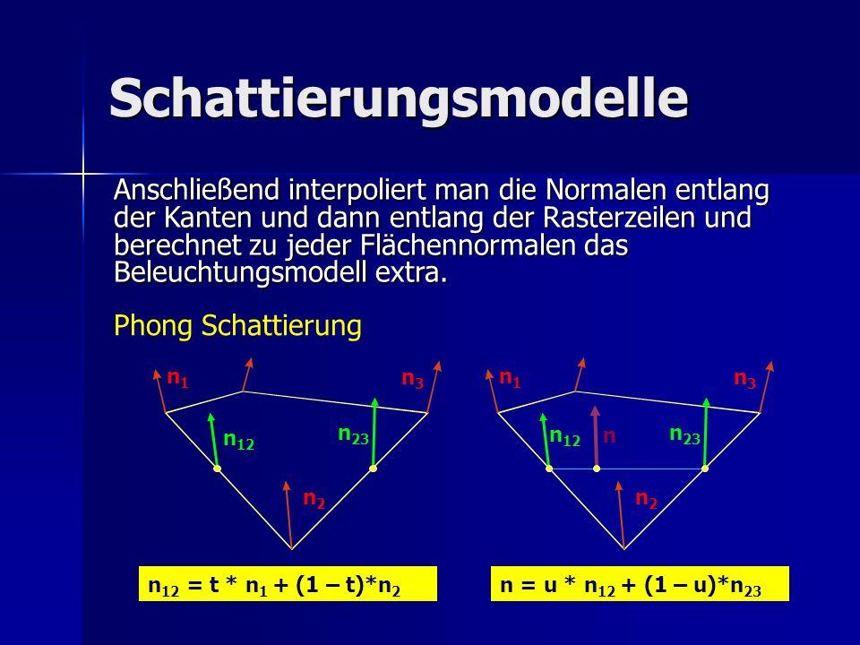 Schattierungsmodelle Phong Schattierung Anschließend interpoliert man die Normalen entlang der Kanten und dann entlang der Rasterzeilen und berechnet