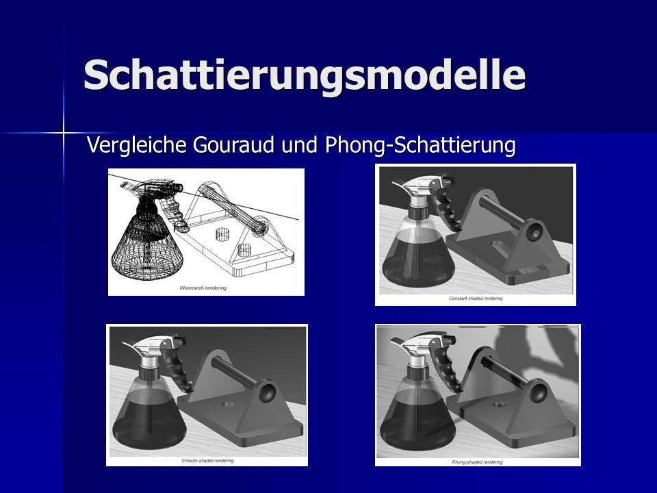 Schattierungsmodelle Vergleiche Gouraud und Phong-Schattierung