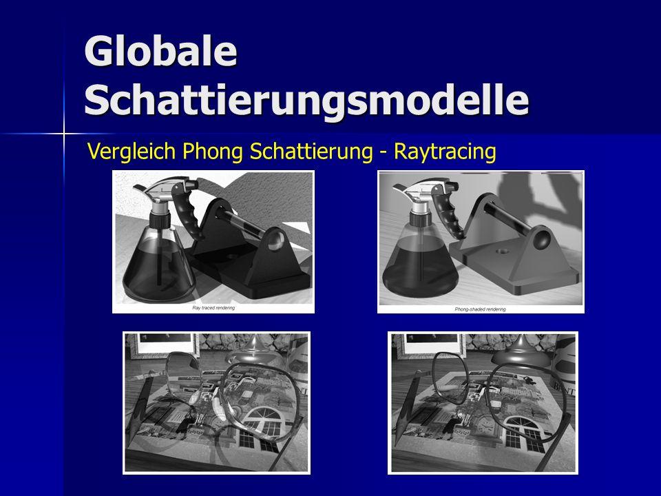 Globale Schattierungsmodelle Vergleich Phong Schattierung - Raytracing