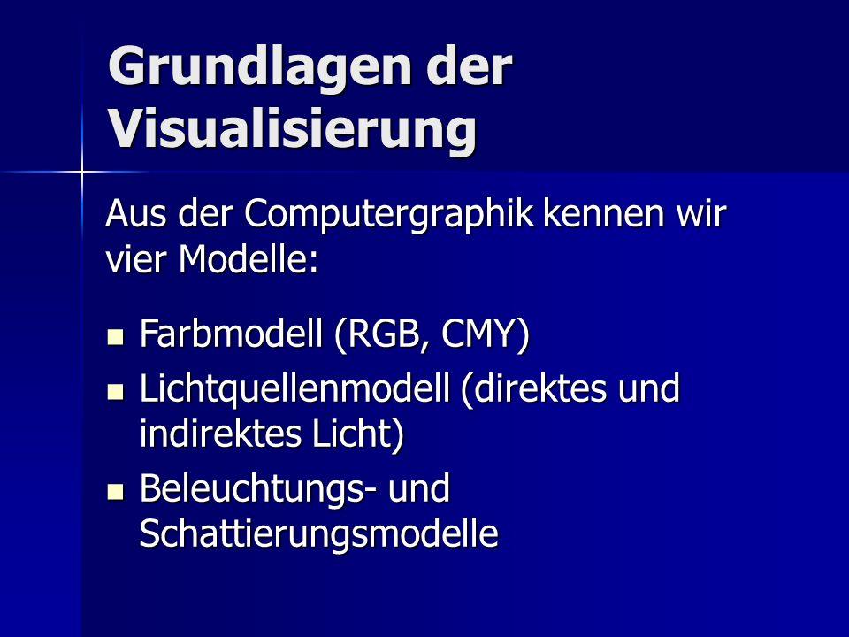 Grundlagen der Visualisierung Aus der Computergraphik kennen wir vier Modelle: Farbmodell (RGB, CMY) Farbmodell (RGB, CMY) Lichtquellenmodell (direkte