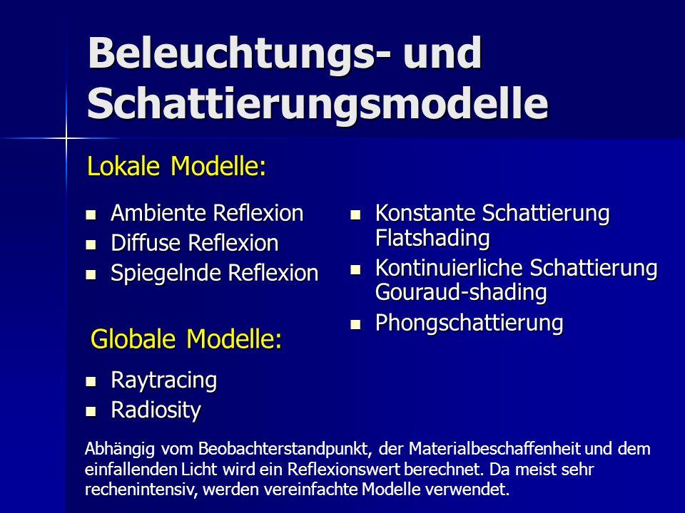 Beleuchtungs- und Schattierungsmodelle Lokale Modelle: Ambiente Reflexion Ambiente Reflexion Diffuse Reflexion Diffuse Reflexion Spiegelnde Reflexion
