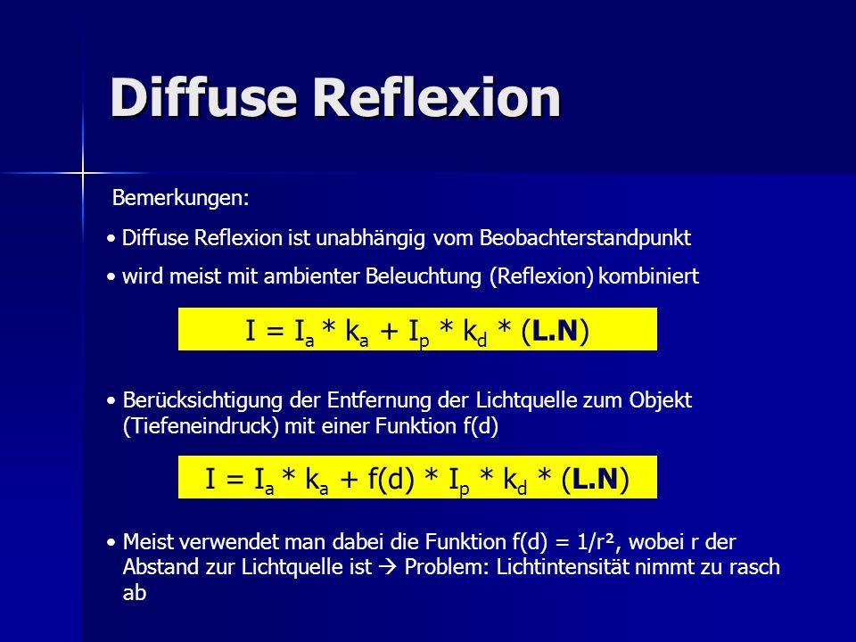 Diffuse Reflexion Diffuse Reflexion ist unabhängig vom Beobachterstandpunkt wird meist mit ambienter Beleuchtung (Reflexion) kombiniert I = I a * k a