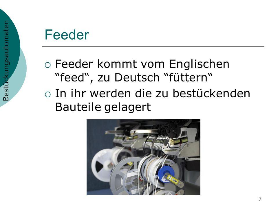 7 Feeder Feeder kommt vom Englischen feed, zu Deutsch füttern In ihr werden die zu bestückenden Bauteile gelagert Bestückungsautomaten