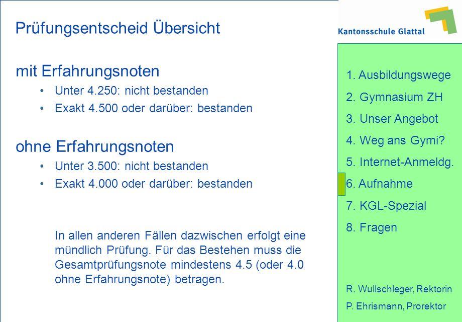 1. Ausbildungswege 2. Gymnasium ZH 3. Unser Angebot 4.