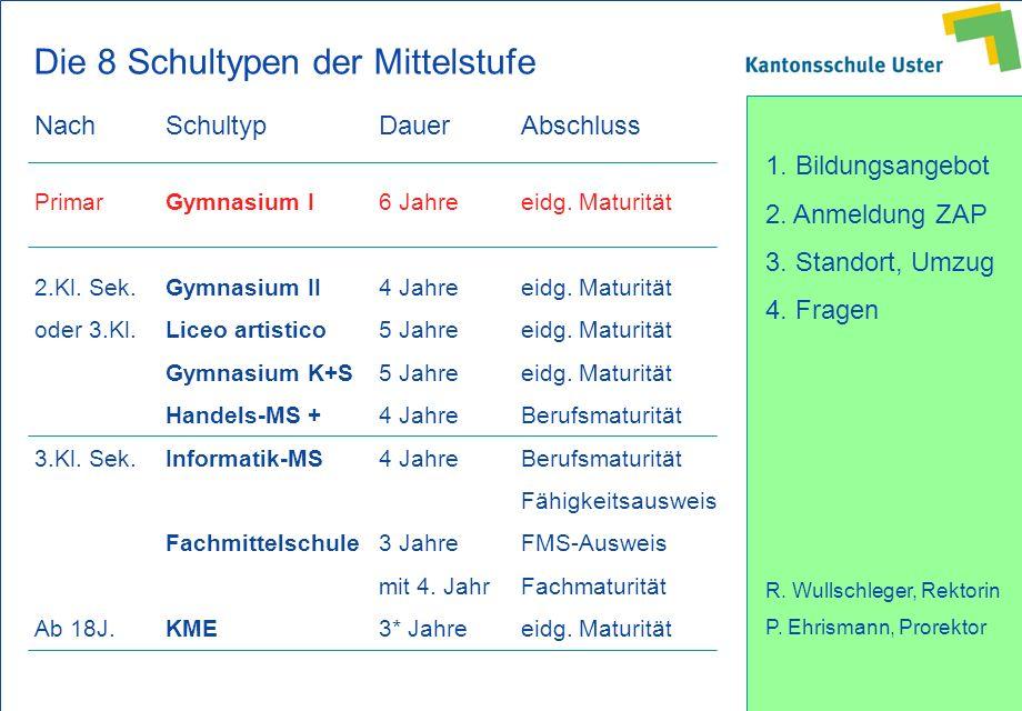 1. Bildungsangebot 2. Anmeldung ZAP 3. Standort, Umzug 4. Fragen R. Wullschleger, Rektorin P. Ehrismann, Prorektor Die 8 Schultypen der Mittelstufe Na