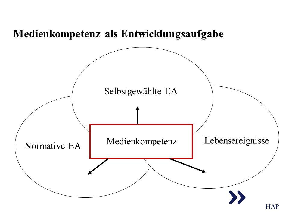 Medienkompetenz als Entwicklungsaufgabe Normative EA Lebensereignisse Selbstgewählte EA Medienkompetenz