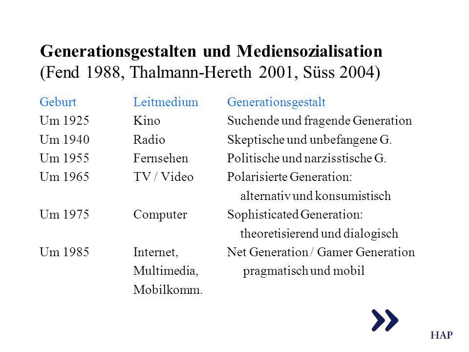 Generationsgestalten und Mediensozialisation (Fend 1988, Thalmann-Hereth 2001, Süss 2004) GeburtLeitmediumGenerationsgestalt Um 1925KinoSuchende und f