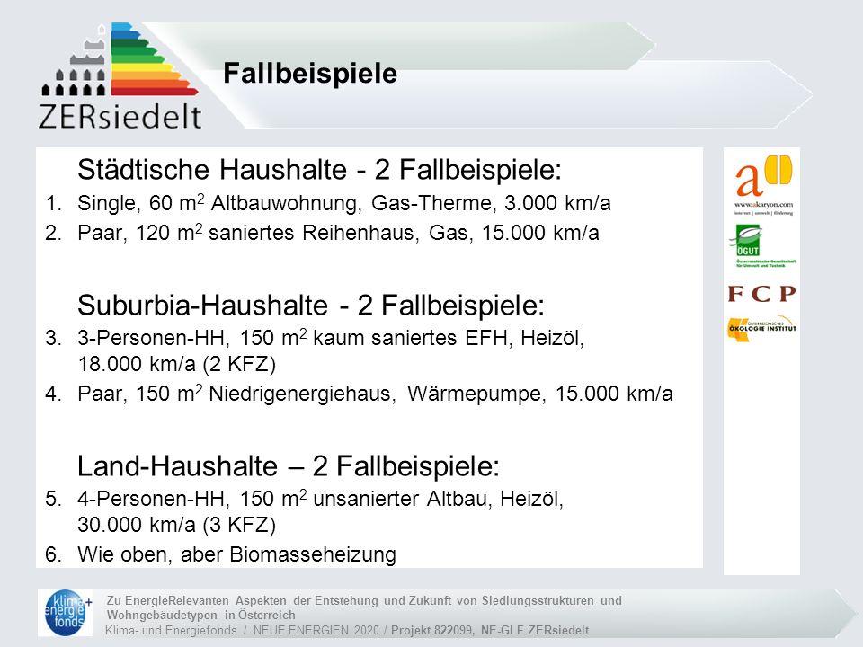 Klima- und Energiefonds / NEUE ENERGIEN 2020 / Projekt 822099, NE-GLF ZERsiedelt Zu EnergieRelevanten Aspekten der Entstehung und Zukunft von Siedlungsstrukturen und Wohngebäudetypen in Österreich Jährliche Mehrkosten aufgrund des Energiepreisanstiegs von 70 auf 200 $/bl