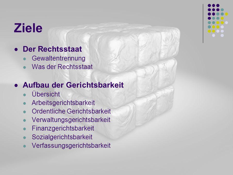 Quellen Deutsche Wikipedia www.wikipedia.de