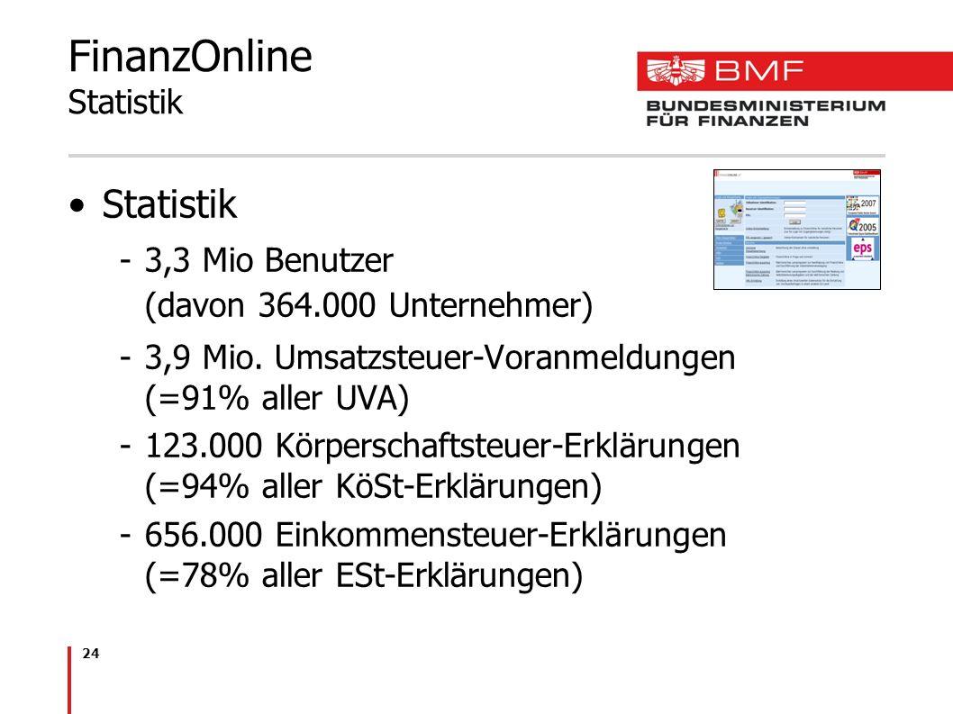 24 FinanzOnline Statistik Statistik -3,3 Mio Benutzer (davon 364.000 Unternehmer) -3,9 Mio. Umsatzsteuer-Voranmeldungen (=91% aller UVA) -123.000 Körp
