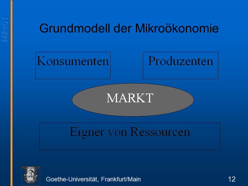 Goethe-Universität, Frankfurt/Main 12 Grundmodell der Mikroökonomie
