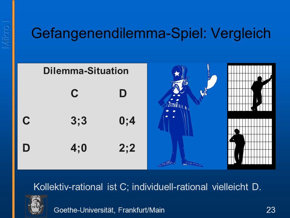 Goethe-Universität, Frankfurt/Main 23 Gefangenendilemma-Spiel: Vergleich Kollektiv-rational ist C; individuell-rational vielleicht D.