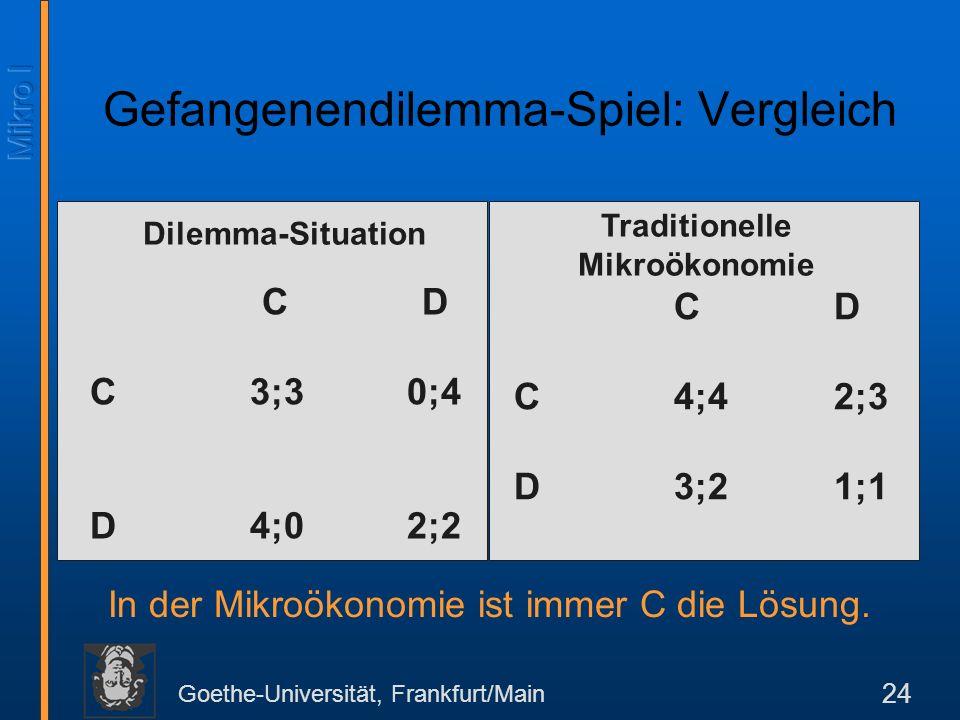 Goethe-Universität, Frankfurt/Main 24 Gefangenendilemma-Spiel: Vergleich In der Mikroökonomie ist immer C die Lösung.