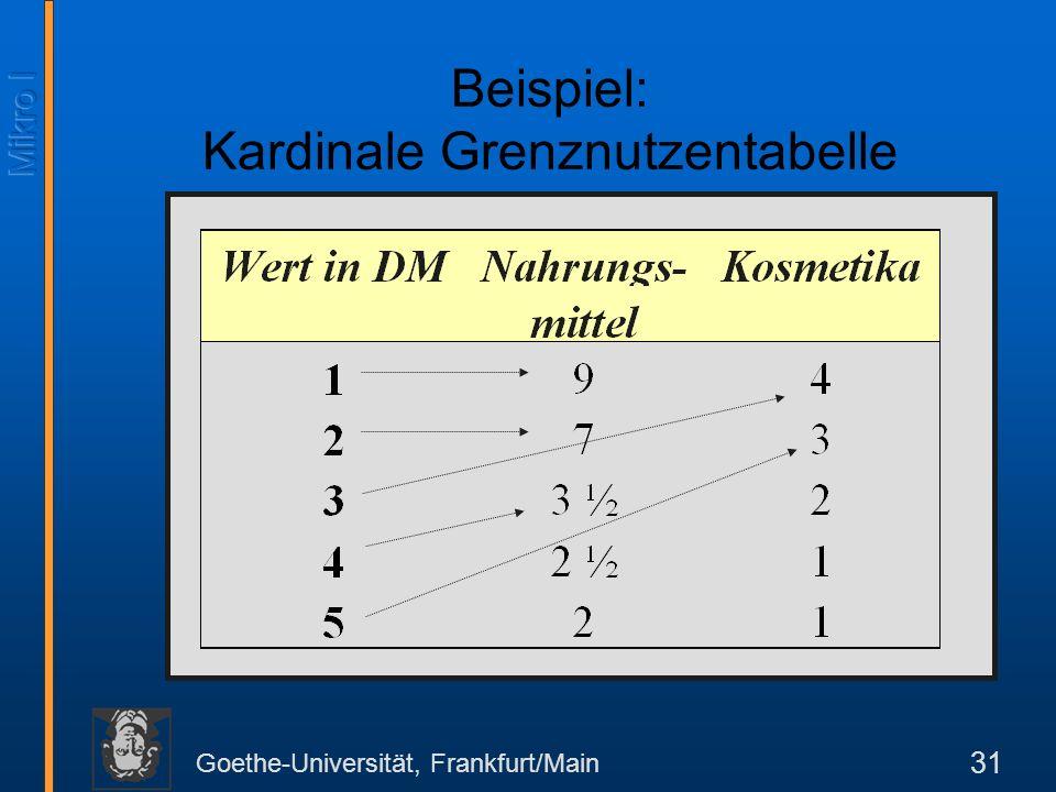 Goethe-Universität, Frankfurt/Main 31 Beispiel: Kardinale Grenznutzentabelle