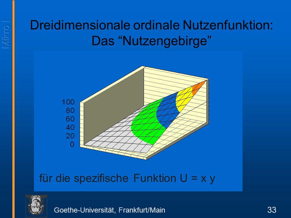 Goethe-Universität, Frankfurt/Main 33 Dreidimensionale ordinale Nutzenfunktion: Das Nutzengebirge für die spezifische Funktion U = x y