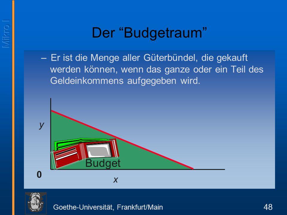 Goethe-Universität, Frankfurt/Main 48 –Er ist die Menge aller Güterbündel, die gekauft werden können, wenn das ganze oder ein Teil des Geldeinkommens aufgegeben wird.