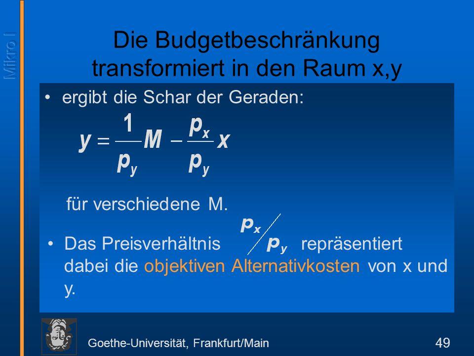 Goethe-Universität, Frankfurt/Main 49 ergibt die Schar der Geraden: Die Budgetbeschränkung transformiert in den Raum x,y für verschiedene M.