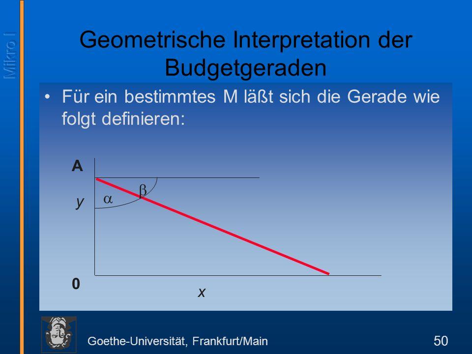 Goethe-Universität, Frankfurt/Main 50 Für ein bestimmtes M läßt sich die Gerade wie folgt definieren: y x A 0 Geometrische Interpretation der Budgetgeraden