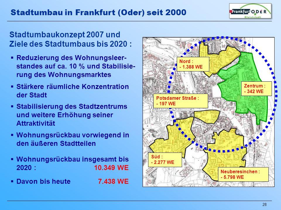 28 Stadtumbaukonzept 2007 und Ziele des Stadtumbaus bis 2020 : Reduzierung des Wohnungsleer- standes auf ca. 10 % und Stabilisie- rung des Wohnungsmar