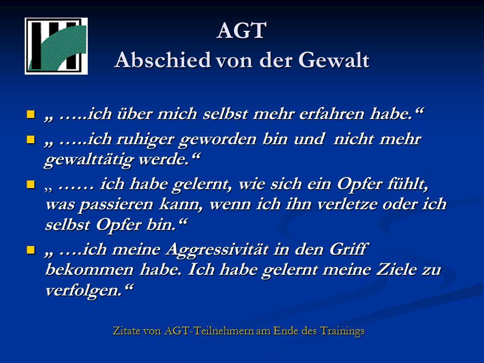 Erfolgreicher Abschluss des AGT Abschlussprovokationstests Abschlussprovokationstests Zielüberprüfung Zielüberprüfung Zertifikat Zertifikat