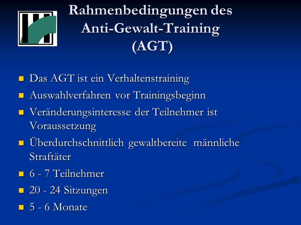 10 Jahre Anti-Gewalt-Training (AGT) in Frankfurt - ein Rückblick Am 03.2.09 feierte der Verein Kinder- und Jugendhilfe Frankfurt am Main e.V. sein Jub