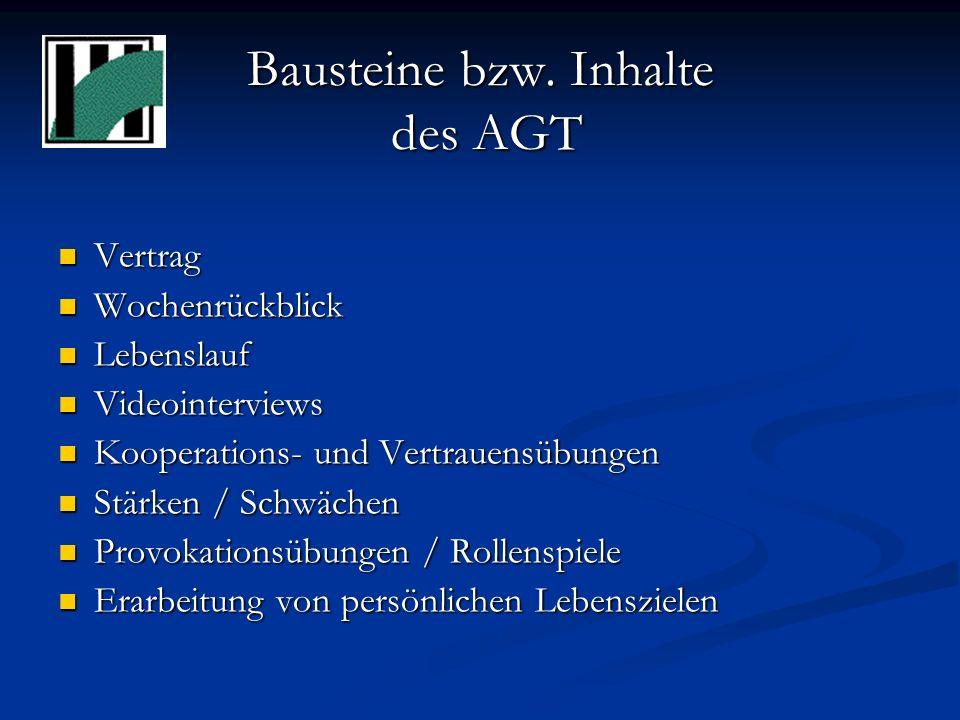 Gerichtsurteile der Teilnehmer des AGT im Rückblick 77,2 % der Teilnehmer standen unter Bewährung Bei 23 % der Teilnehmer war die Aussetzung zur Bewäh
