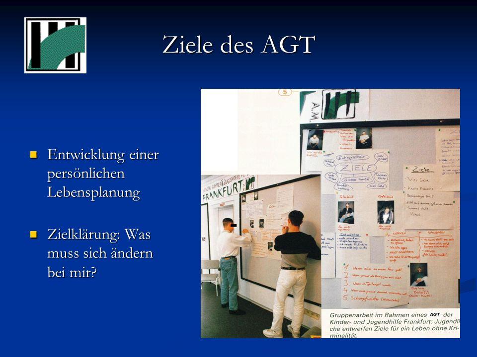 Ziele des AGT Entwicklung einer persönlichen Lebensplanung Entwicklung einer persönlichen Lebensplanung Zielklärung: Was muss sich ändern bei mir.