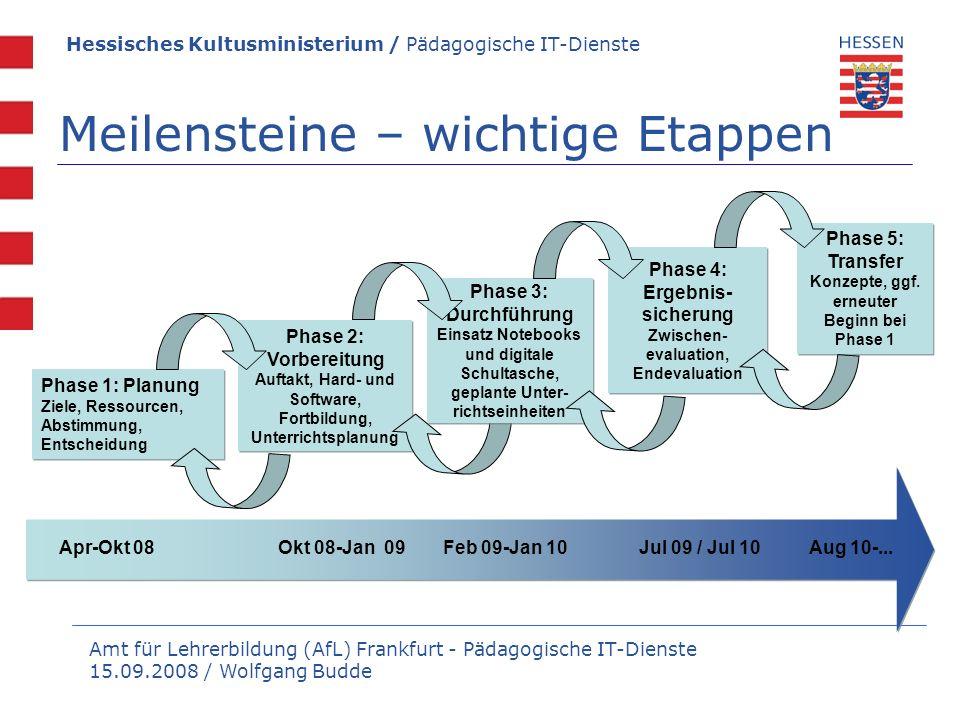 Amt für Lehrerbildung (AfL) Frankfurt - Pädagogische IT-Dienste 15.09.2008 / Wolfgang Budde Hessisches Kultusministerium / Pädagogische IT-Dienste Mei