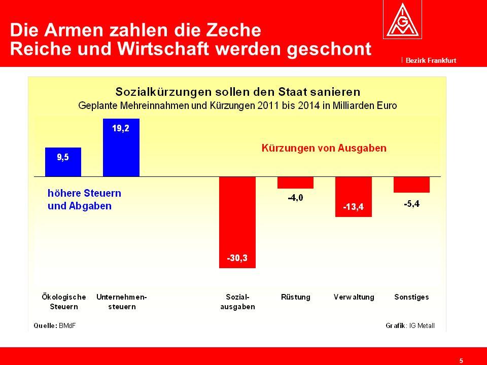 Bezirk Frankfurt 6 Schuldenbremse ist Sozialabbau Wir haben gute Alternativen dazu Hessen kann seine Einnahmen kaum beeinflussen, Steuerpolitik ist – mit wenigen Ausnahmen – Bundespolitik.