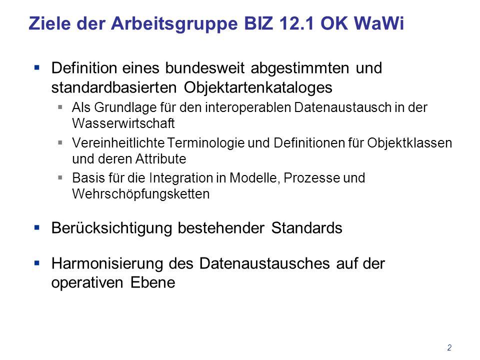 Ziele der Arbeitsgruppe BIZ 12.1 OK WaWi Definition eines bundesweit abgestimmten und standardbasierten Objektartenkataloges Als Grundlage für den int