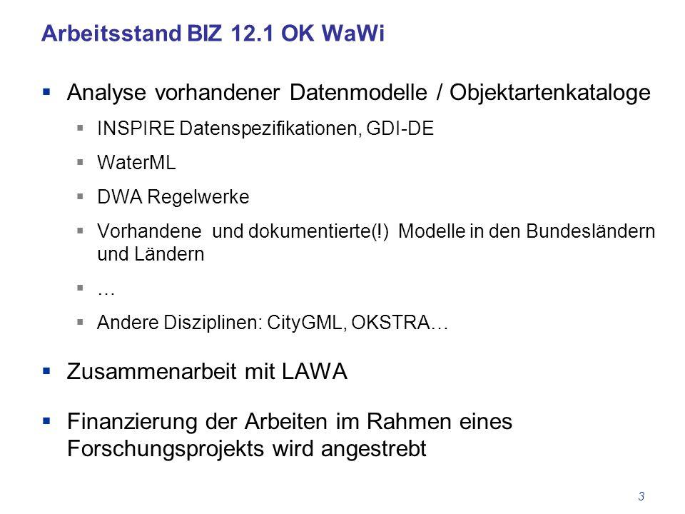 Arbeitsstand BIZ 12.1 OK WaWi Analyse vorhandener Datenmodelle / Objektartenkataloge INSPIRE Datenspezifikationen, GDI-DE WaterML DWA Regelwerke Vorha