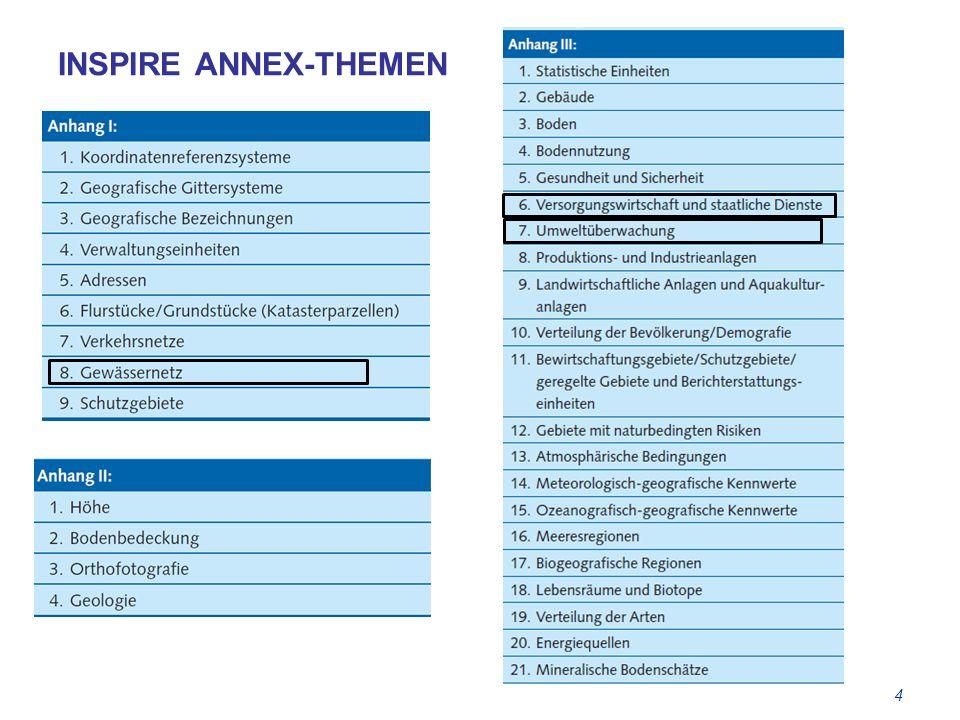 INSPIRE ANNEX-THEMEN 4