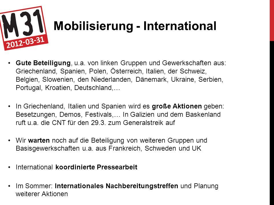 Mobilisierung - International Gute Beteiligung, u.a.