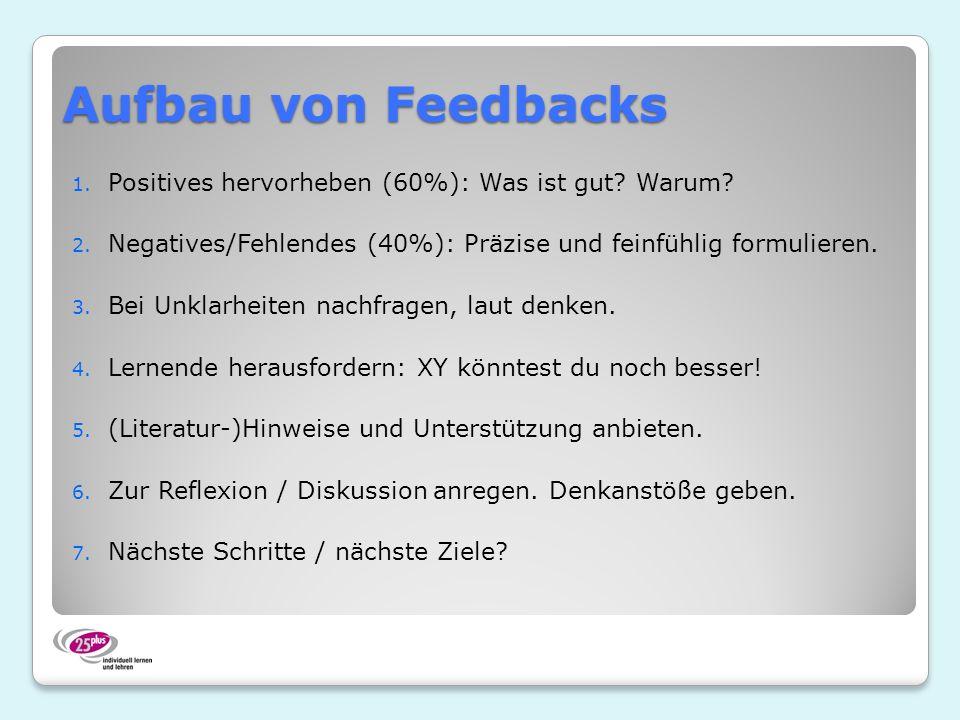 Aufbau von Feedbacks 1. Positives hervorheben (60%): Was ist gut? Warum? 2. Negatives/Fehlendes (40%): Präzise und feinfühlig formulieren. 3. Bei Unkl