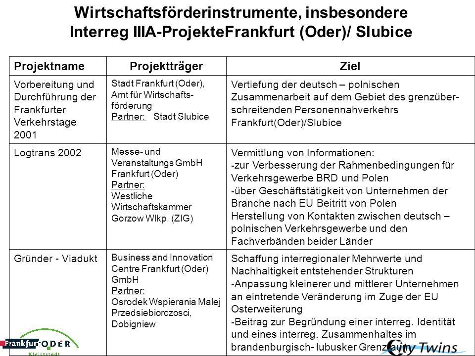 ProjektnameProjektträgerZiel Vorbereitung und Durchführung der Frankfurter Verkehrstage 2001 Stadt Frankfurt (Oder), Amt für Wirtschafts- förderung Pa