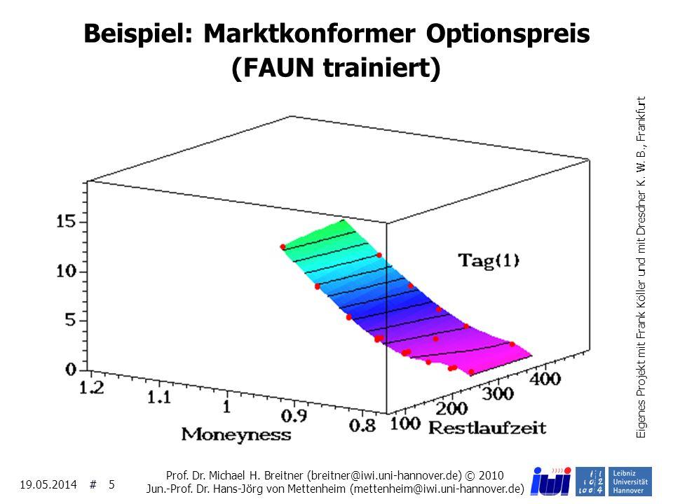 ## 19.05.2014 5 Eigenes Projekt mit Frank Köller und mit Dresdner K. W. B., Frankfurt Beispiel: Marktkonformer Optionspreis (FAUN trainiert) Prof. Dr.