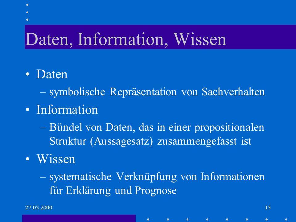 27.03.200015 Daten, Information, Wissen Daten –symbolische Repräsentation von Sachverhalten Information –Bündel von Daten, das in einer propositionale