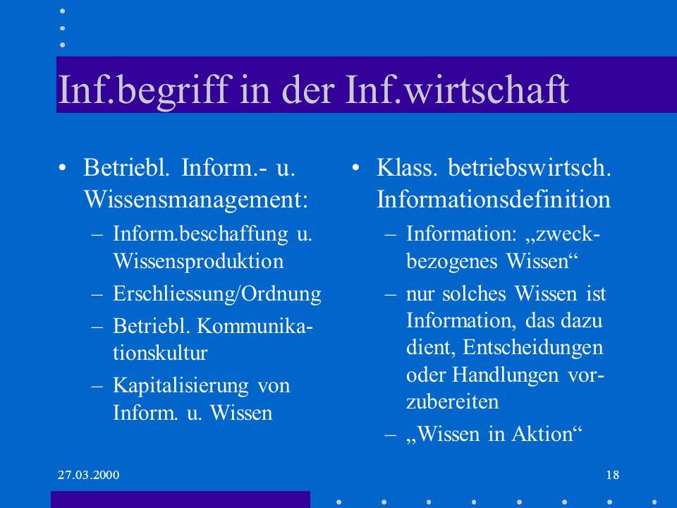 27.03.200018 Inf.begriff in der Inf.wirtschaft Betriebl. Inform.- u. Wissensmanagement: –Inform.beschaffung u. Wissensproduktion –Erschliessung/Ordnun
