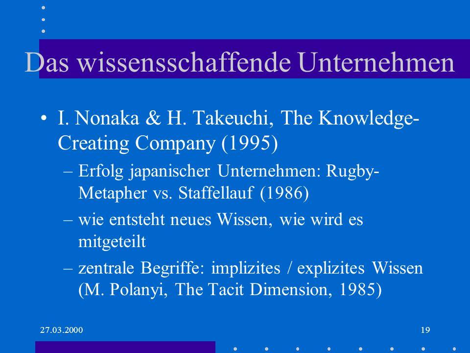 27.03.200019 Das wissensschaffende Unternehmen I. Nonaka & H. Takeuchi, The Knowledge- Creating Company (1995) –Erfolg japanischer Unternehmen: Rugby-
