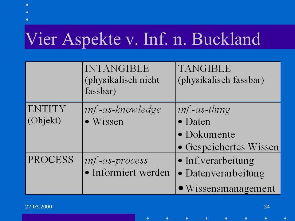 27.03.200024 Vier Aspekte v. Inf. n. Buckland
