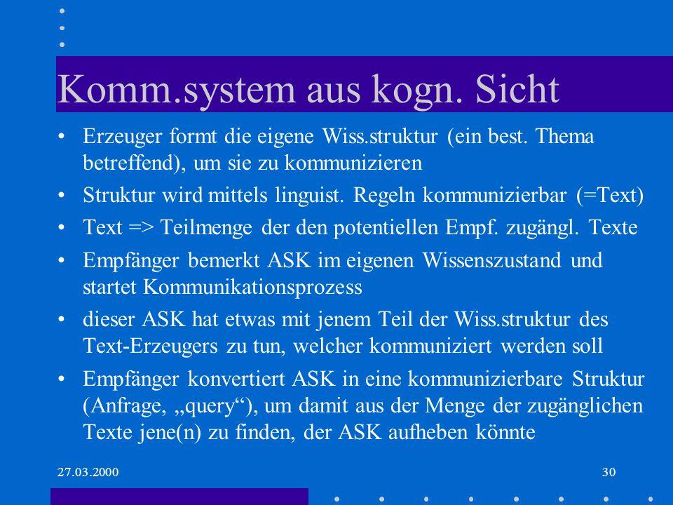 27.03.200030 Komm.system aus kogn. Sicht Erzeuger formt die eigene Wiss.struktur (ein best. Thema betreffend), um sie zu kommunizieren Struktur wird m