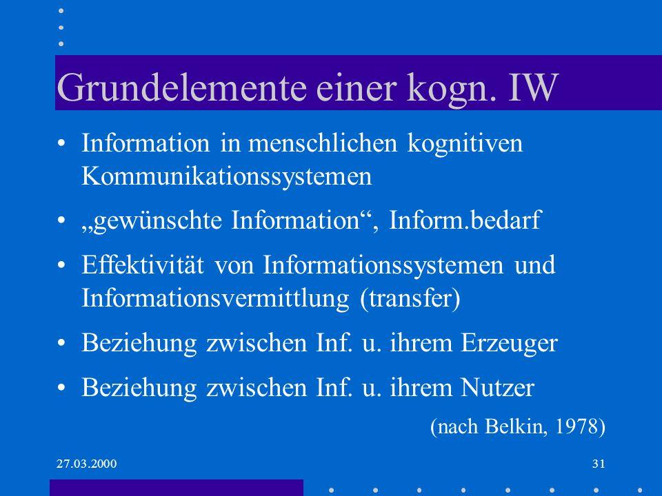 27.03.200031 Grundelemente einer kogn. IW Information in menschlichen kognitiven Kommunikationssystemen gewünschte Information, Inform.bedarf Effektiv