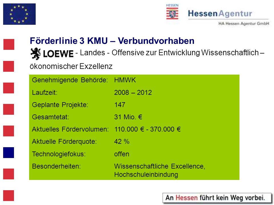 - Landes - Offensive zur Entwicklung Wissenschaftlich – ökonomischer Exzellenz Genehmigende Behörde: HMWK Laufzeit: 2008 – 2012 Geplante Projekte: 147