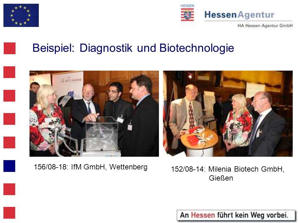Beispiel: Diagnostik und Biotechnologie 156/08-18: IfM GmbH, Wettenberg 152/08-14: Milenia Biotech GmbH, Gießen