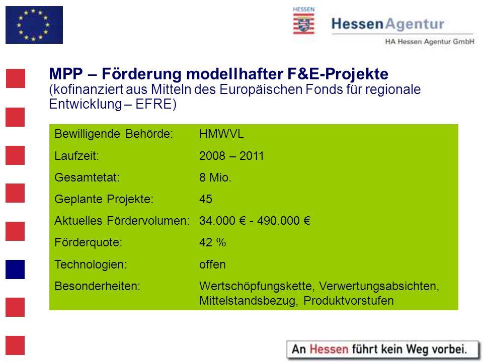 MPP – Förderung modellhafter F&E-Projekte (kofinanziert aus Mitteln des Europäischen Fonds für regionale Entwicklung – EFRE) Bewilligende Behörde:HMWV
