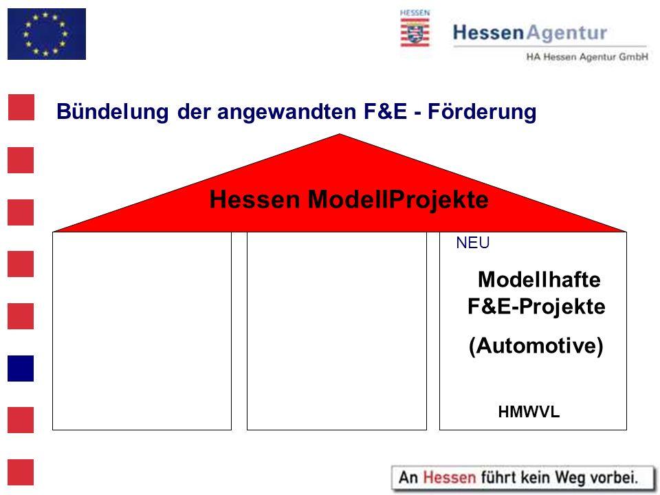 Bündelung der angewandten F&E - Förderung NEU Modellhafte F&E-Projekte (Automotive) HMWVL Hessen ModellProjekte