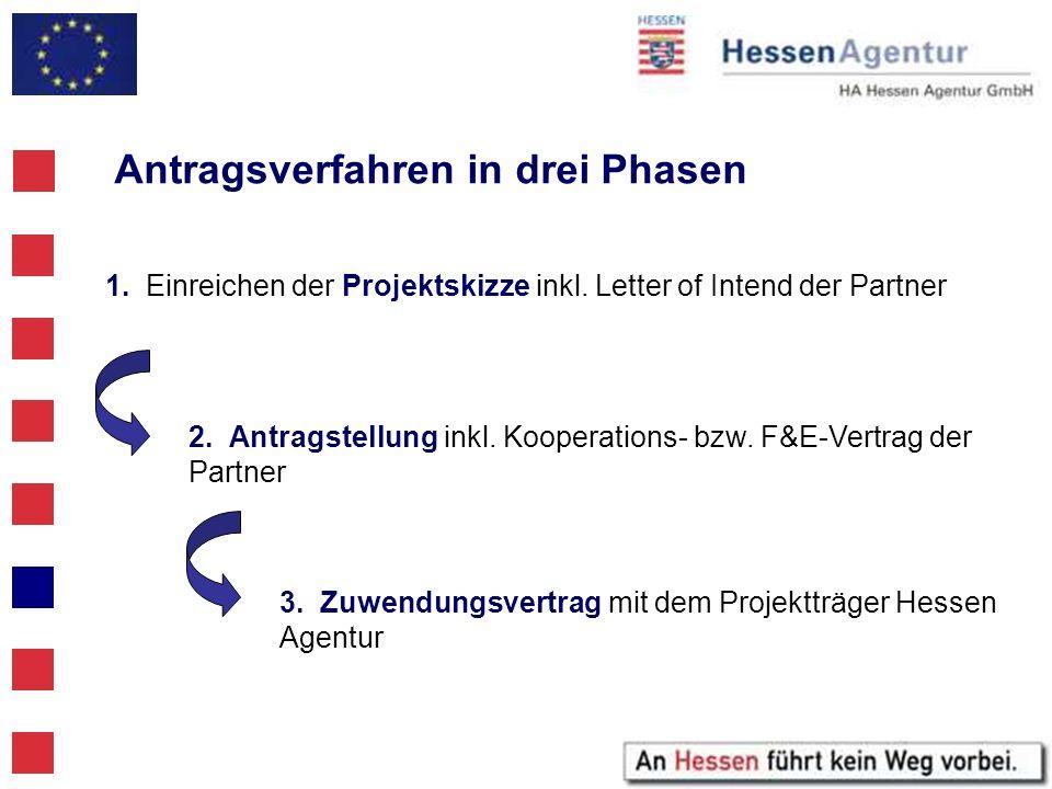 Antragsverfahren in drei Phasen 1. Einreichen der Projektskizze inkl. Letter of Intend der Partner 3. Zuwendungsvertrag mit dem Projektträger Hessen A