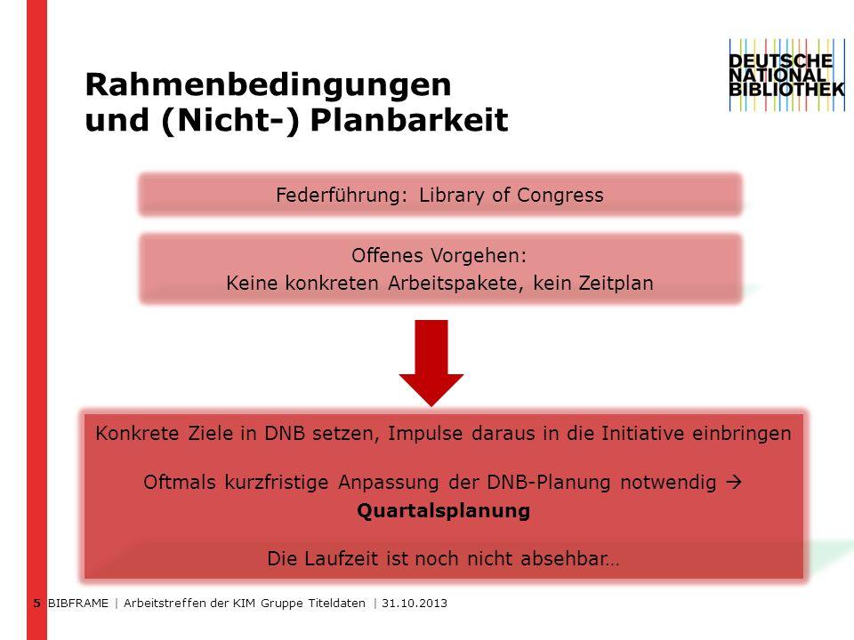 BIBFRAME | Arbeitstreffen der KIM Gruppe Titeldaten | 31.10.2013 5 Rahmenbedingungen und (Nicht-) Planbarkeit Federführung: Library of Congress Offene